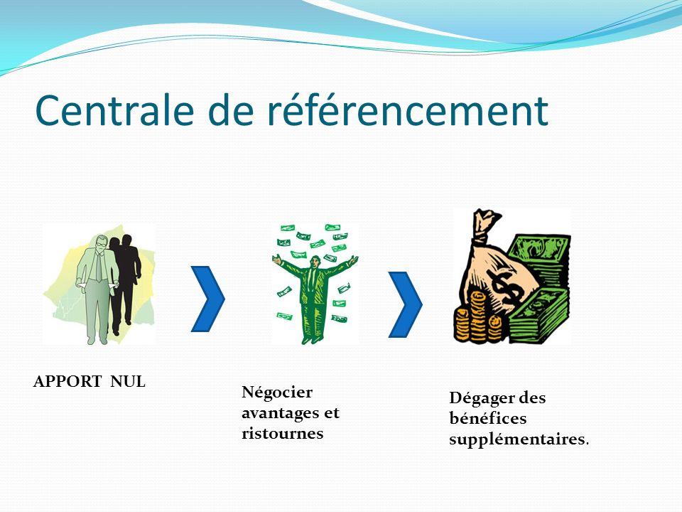 Centrale de référencement APPORT NUL Négocier avantages et ristournes Dégager des bénéfices supplémentaires.