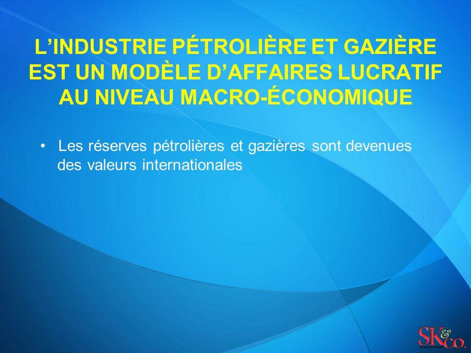 Les réserves pétrolières et gazières sont devenues des valeurs internationales