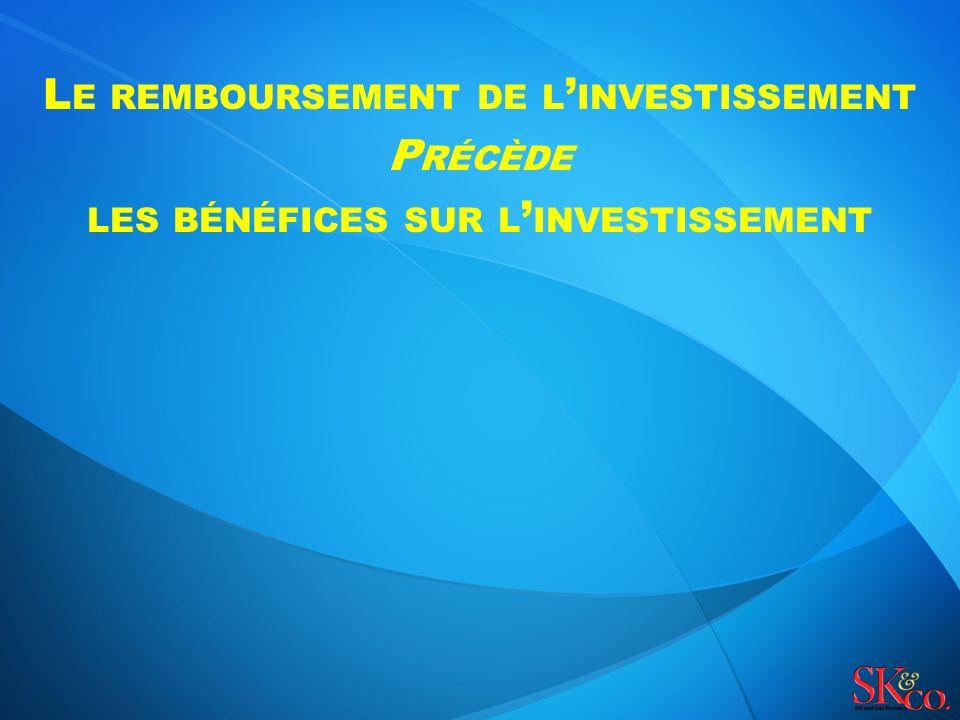 L E REMBOURSEMENT DE L INVESTISSEMENT P RÉCÈDE LES BÉNÉFICES SUR L INVESTISSEMENT