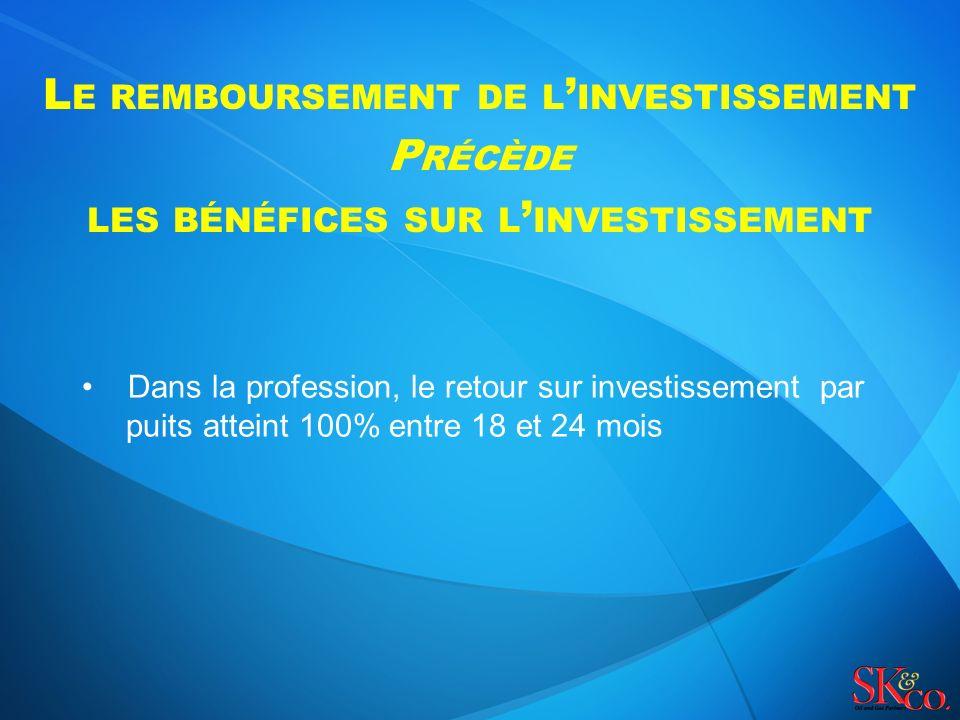L E REMBOURSEMENT DE L INVESTISSEMENT P RÉCÈDE LES BÉNÉFICES SUR L INVESTISSEMENT Dans la profession, le retour sur investissement par puits atteint 100% entre 18 et 24 mois