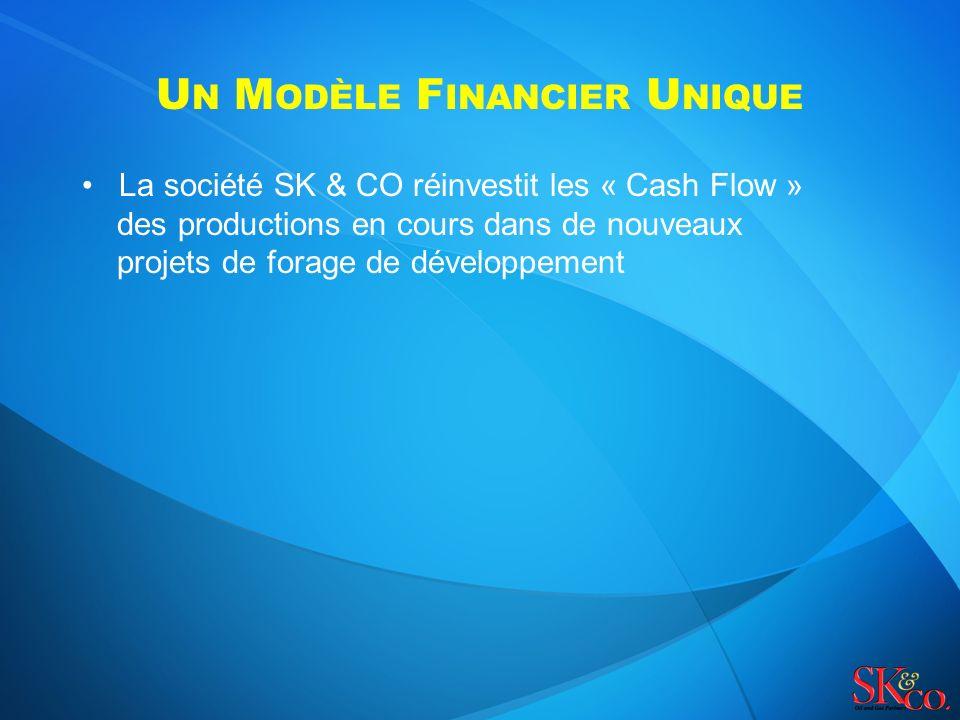 La société SK & CO réinvestit les « Cash Flow » des productions en cours dans de nouveaux projets de forage de développement