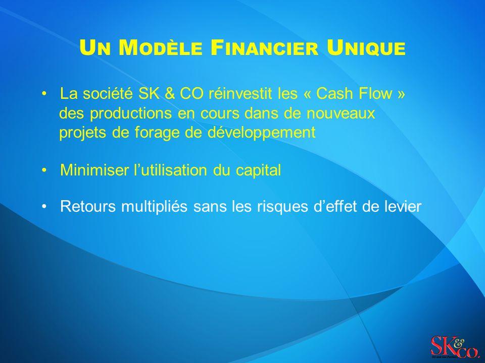 U N M ODÈLE F INANCIER U NIQUE La société SK & CO réinvestit les « Cash Flow » des productions en cours dans de nouveaux projets de forage de développement Minimiser lutilisation du capital Retours multipliés sans les risques deffet de levier