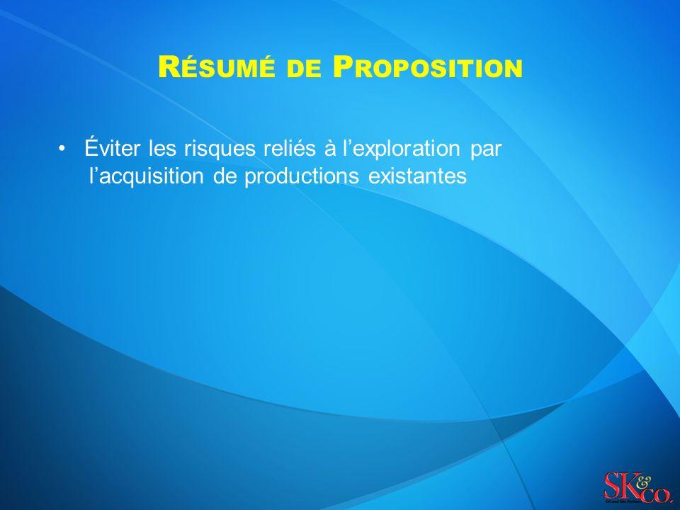 Éviter les risques reliés à lexploration par lacquisition de productions existantes