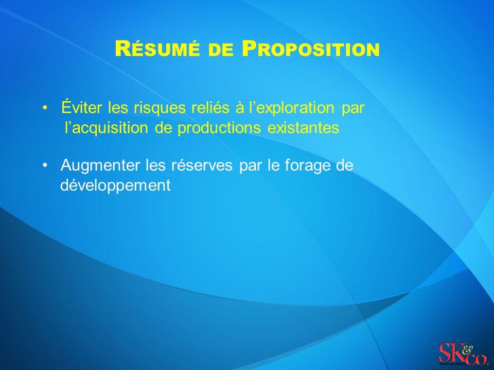 R ÉSUMÉ DE P ROPOSITION Éviter les risques reliés à lexploration par lacquisition de productions existantes Augmenter les réserves par le forage de développement