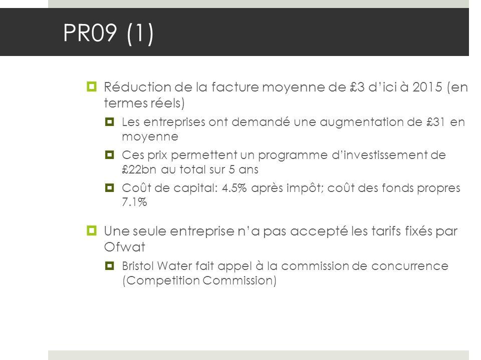 PR09 (1) Réduction de la facture moyenne de £3 dici à 2015 (en termes réels) Les entreprises ont demandé une augmentation de £31 en moyenne Ces prix permettent un programme dinvestissement de £22bn au total sur 5 ans Coût de capital: 4.5% après impôt; coût des fonds propres 7.1% Une seule entreprise na pas accepté les tarifs fixés par Ofwat Bristol Water fait appel à la commission de concurrence (Competition Commission)