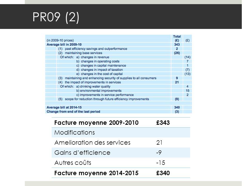 PR09 (2) Facture moyenne 2009-2010£343 Modifications Amelioration des services21 Gains defficience-9 Autres coûts-15 Facture moyenne 2014-2015£340