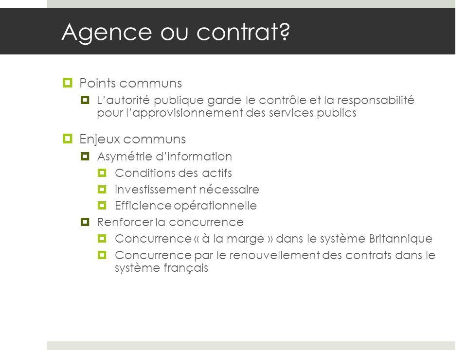 Agence ou contrat.