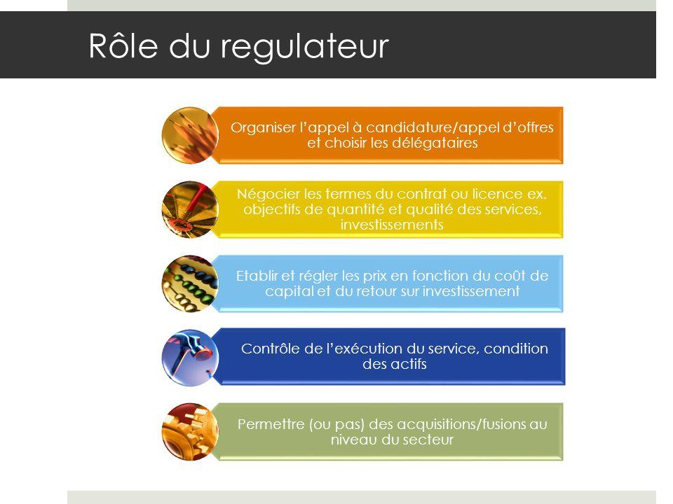 Rôle du regulateur Organiser lappel à candidature/appel doffres et choisir les délégataires Négocier les termes du contrat ou licence ex.