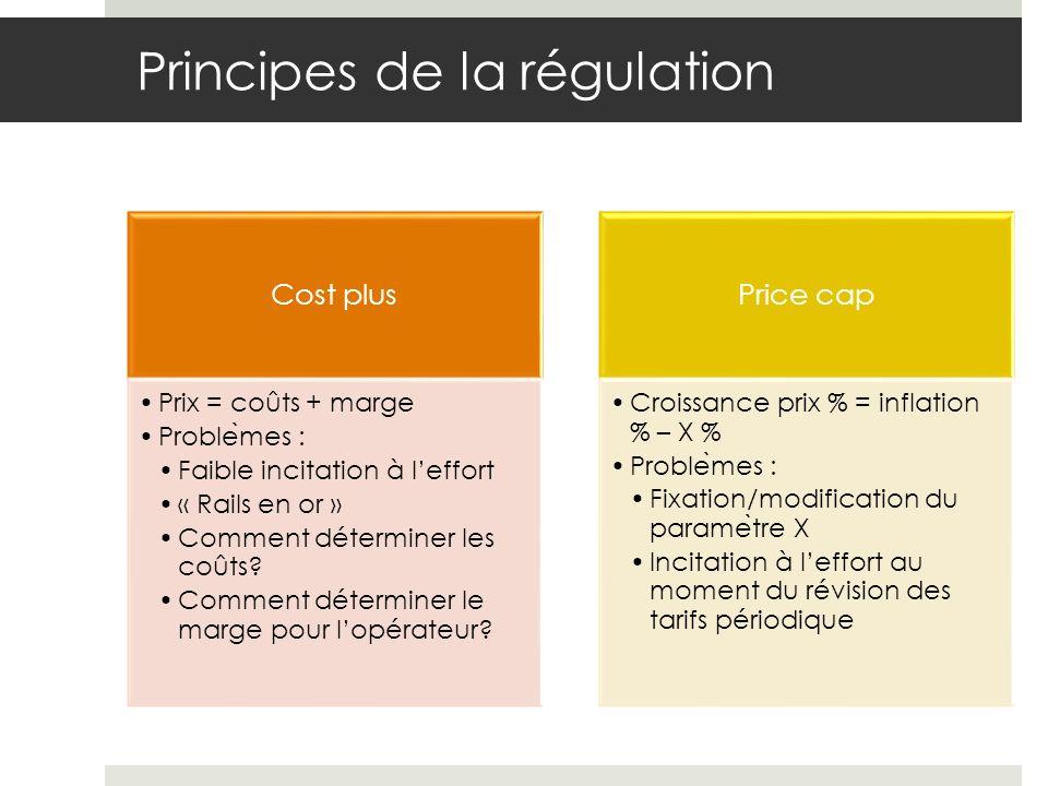 Principes de la régulation Cost plus Prix = coûts + marge Proble ̀ mes : Faible incitation à leffort « Rails en or » Comment déterminer les coûts.