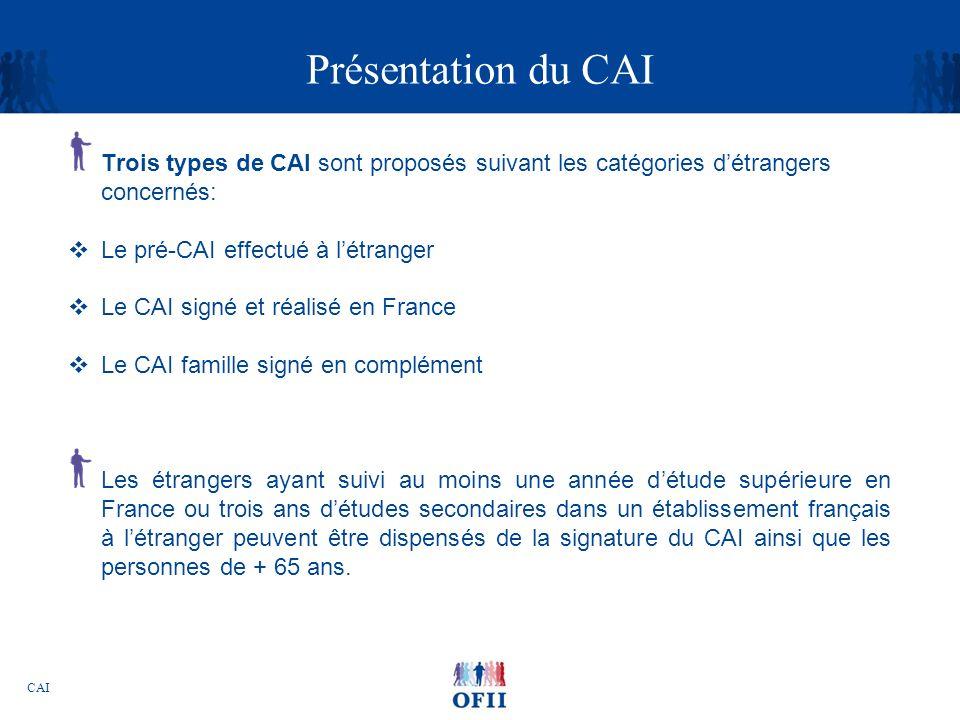 CAI Présentation du CAI Trois types de CAI sont proposés suivant les catégories détrangers concernés: Le pré-CAI effectué à létranger Le CAI signé et