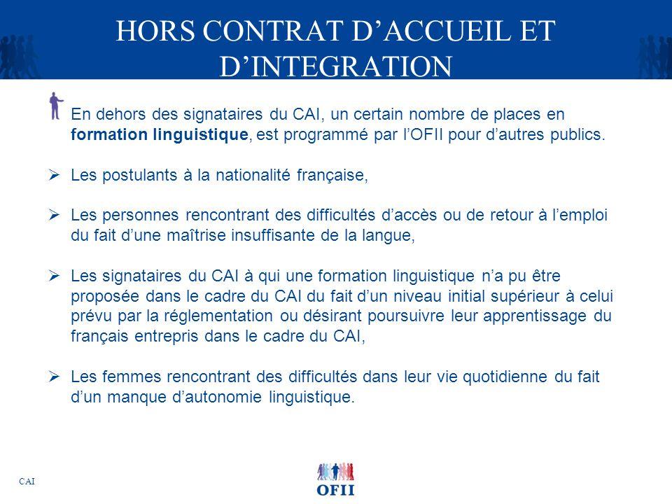 CAI Hors CAI Les personnes doivent être titulaires dun titre de séjour démontrant quelles résident légalement et durablement en France.