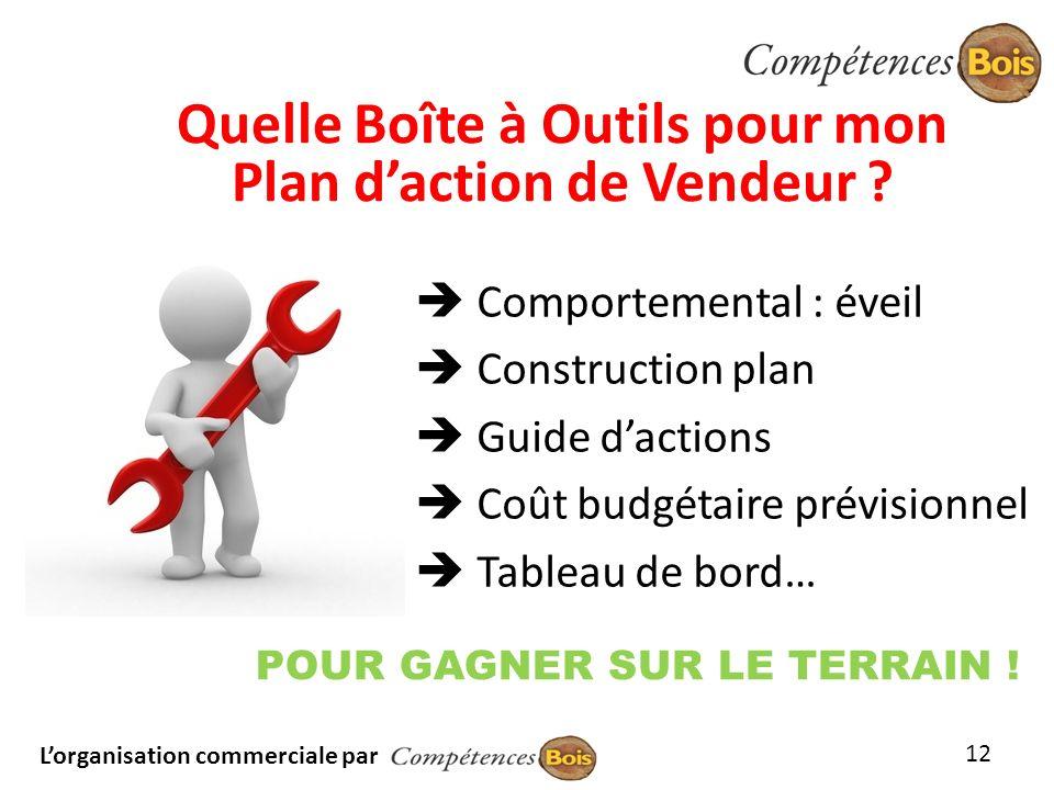 Lorganisation commerciale par Quelle Boîte à Outils pour mon Plan daction de Vendeur ? Comportemental : éveil Construction plan Guide dactions Coût bu