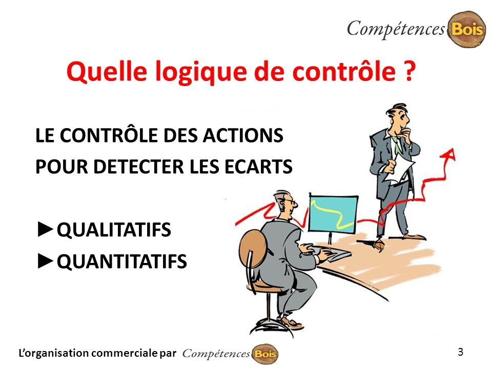 Lorganisation commerciale par Quelle logique de contrôle ? LE CONTRÔLE DES ACTIONS POUR DETECTER LES ECARTS QUALITATIFS QUANTITATIFS 3