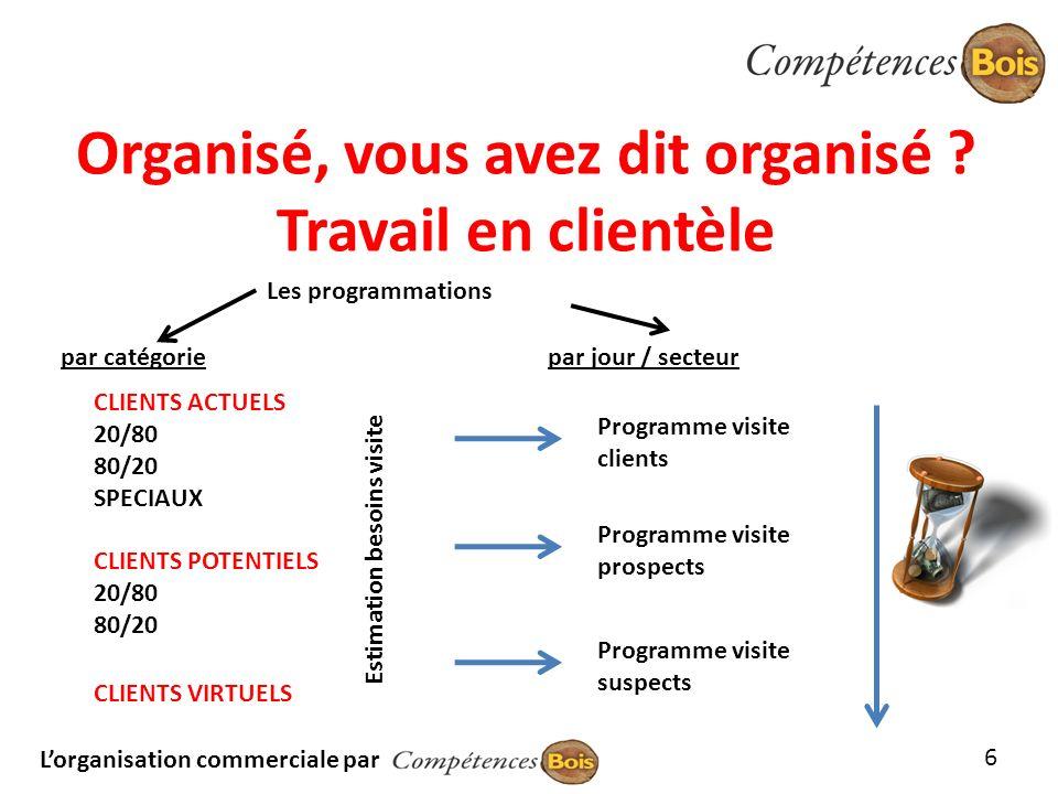 Lorganisation commerciale par par catégorie CLIENTS ACTUELS 20/80 80/20 SPECIAUX Programme visite clients par jour / secteur Programme visite prospect