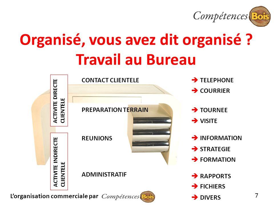 Lorganisation commerciale par Organisé, vous avez dit organisé ? Travail au Bureau ACTIVITE DIRECTE CLIENTELE ACTIVITE INDIRECTE CLIENTELE CONTACT CLI