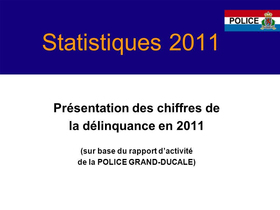Statistiques 2011 Présentation des chiffres de la délinquance en 2011 (sur base du rapport dactivité de la POLICE GRAND-DUCALE)