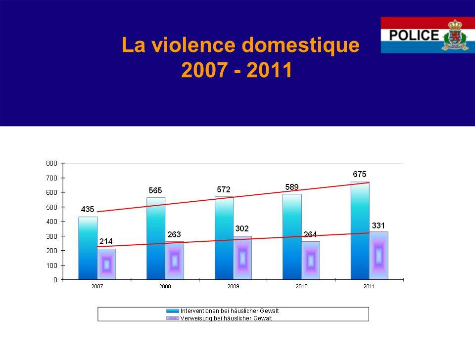 La violence domestique 2007 - 2011