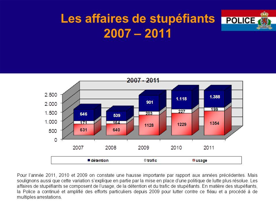 Les affaires de stupéfiants 2007 – 2011 Pour lannée 2011, 2010 et 2009 on constate une hausse importante par rapport aux années précédentes.