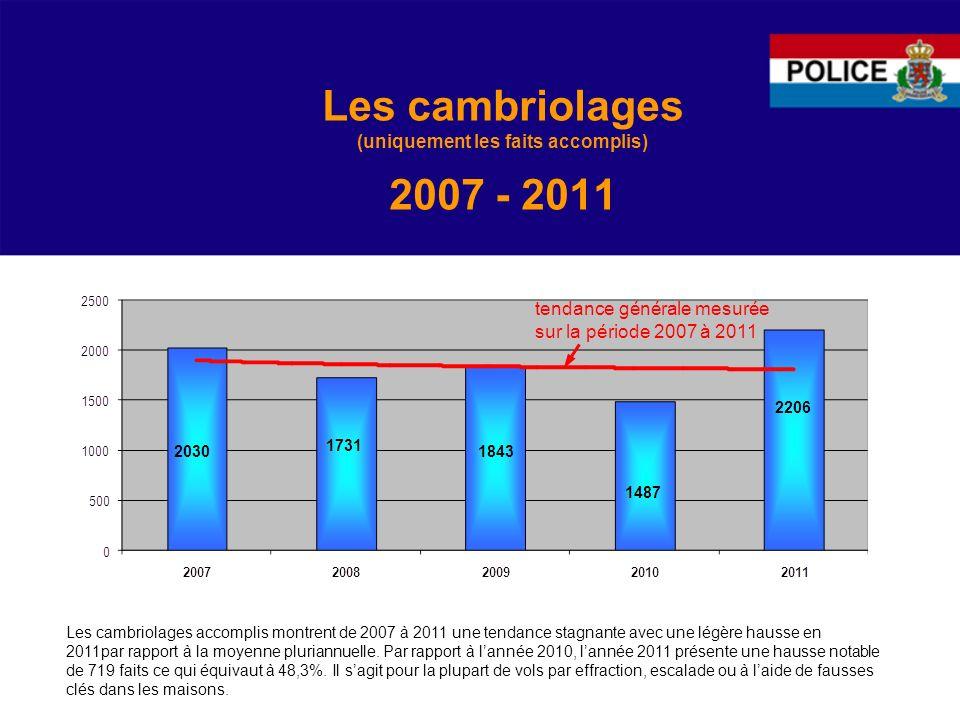 Les cambriolages (uniquement les faits accomplis) 2007 - 2011 Les cambriolages accomplis montrent de 2007 à 2011 une tendance stagnante avec une légère hausse en 2011par rapport à la moyenne pluriannuelle.