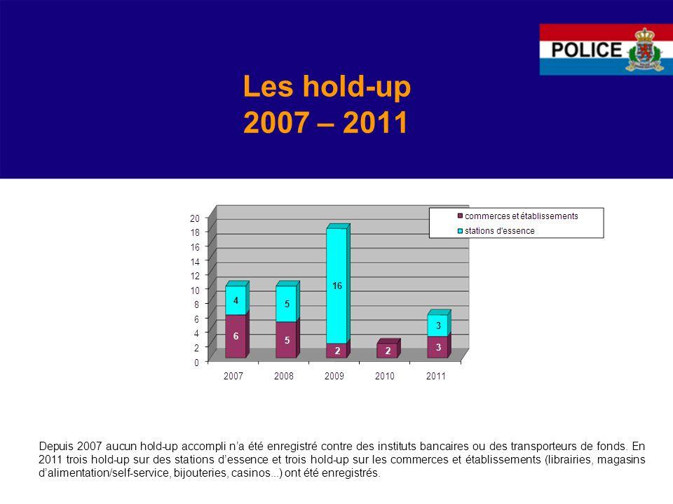 Les hold-up 2007 – 2011 Depuis 2007 aucun hold-up accompli na été enregistré contre des instituts bancaires ou des transporteurs de fonds.