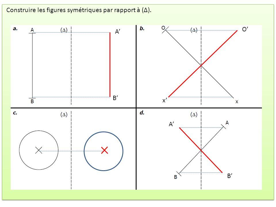 Construire les figures symétriques par rapport à (Δ). A B O x A B