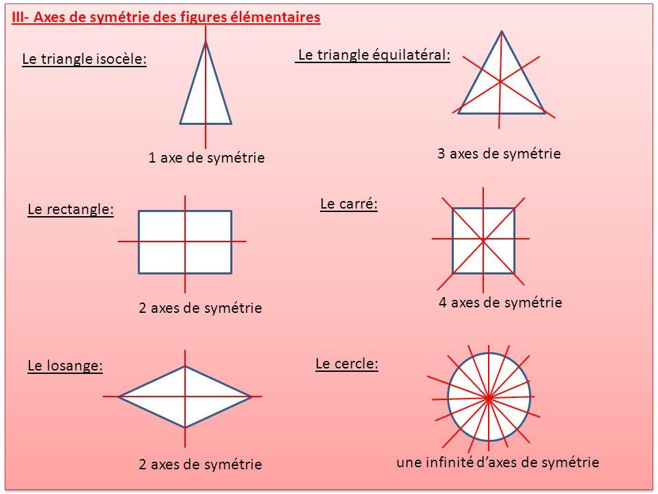 III- Axes de symétrie des figures élémentaires Le triangle isocèle: 1 axe de symétrie Le triangle équilatéral: 3 axes de symétrie Le rectangle: 2 axes