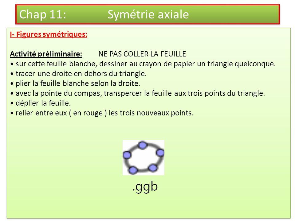 Chap 11: Symétrie axiale I- Figures symétriques: Activité préliminaire:NE PAS COLLER LA FEUILLE sur cette feuille blanche, dessiner au crayon de papie