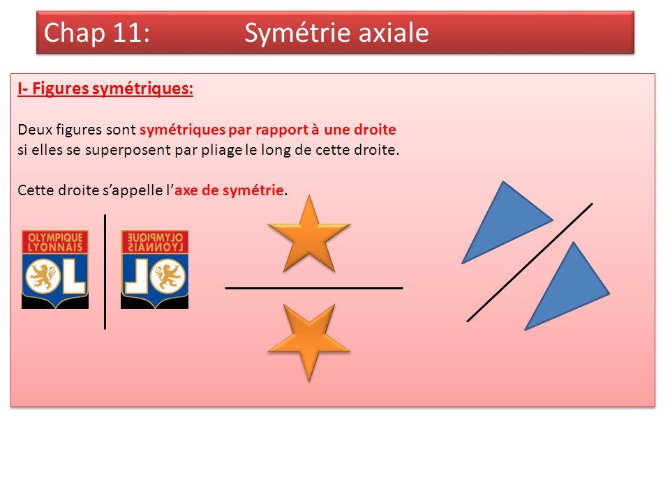 I- Figures symétriques: Deux figures sont symétriques par rapport à une droite si elles se superposent par pliage le long de cette droite. Cette droit