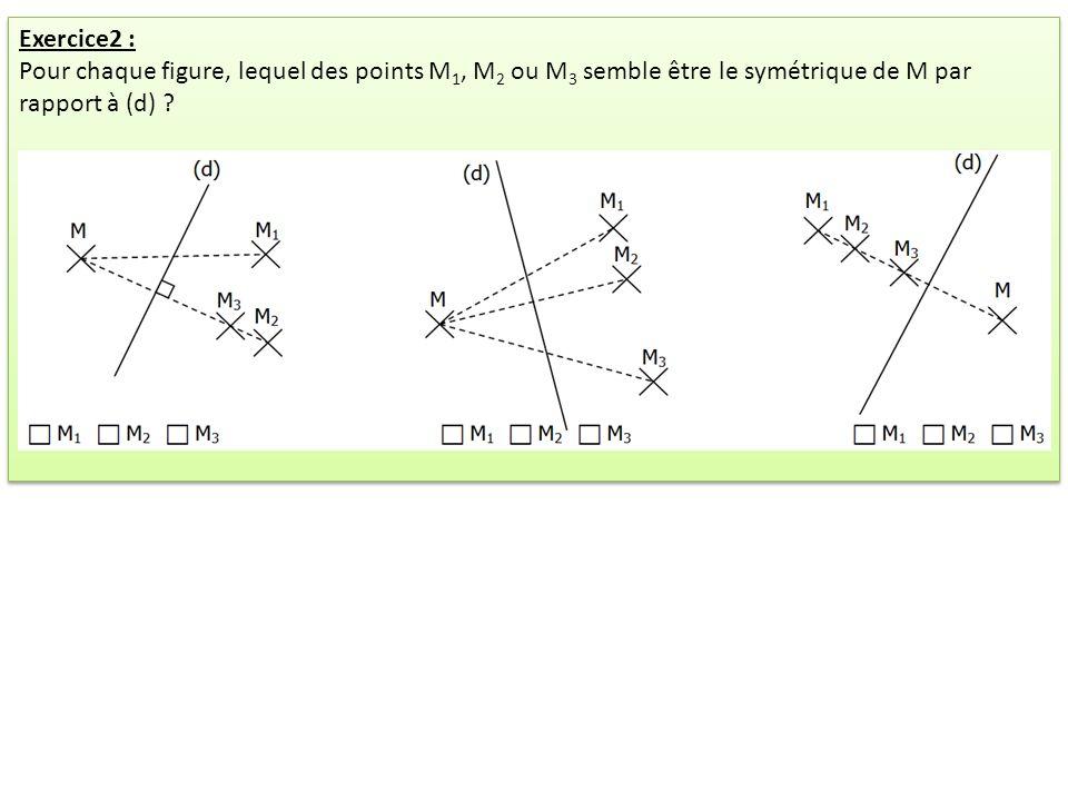 Exercice2 : Pour chaque figure, lequel des points M 1, M 2 ou M 3 semble être le symétrique de M par rapport à (d) ? Exercice2 : Pour chaque figure, l