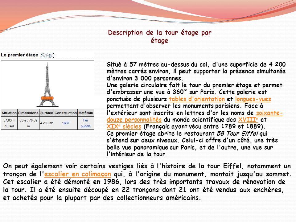 Description de la tour étage par étage Situé à 57 mètres au-dessus du sol, d'une superficie de 4 200 mètres carrés environ, il peut supporter la prése