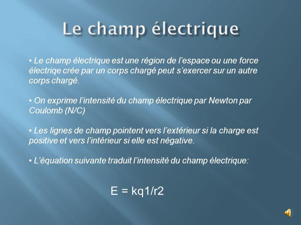 Le champ électrique est une région de lespace ou une force électriqe crée par un corps chargé peut sexercer sur un autre corps chargé.
