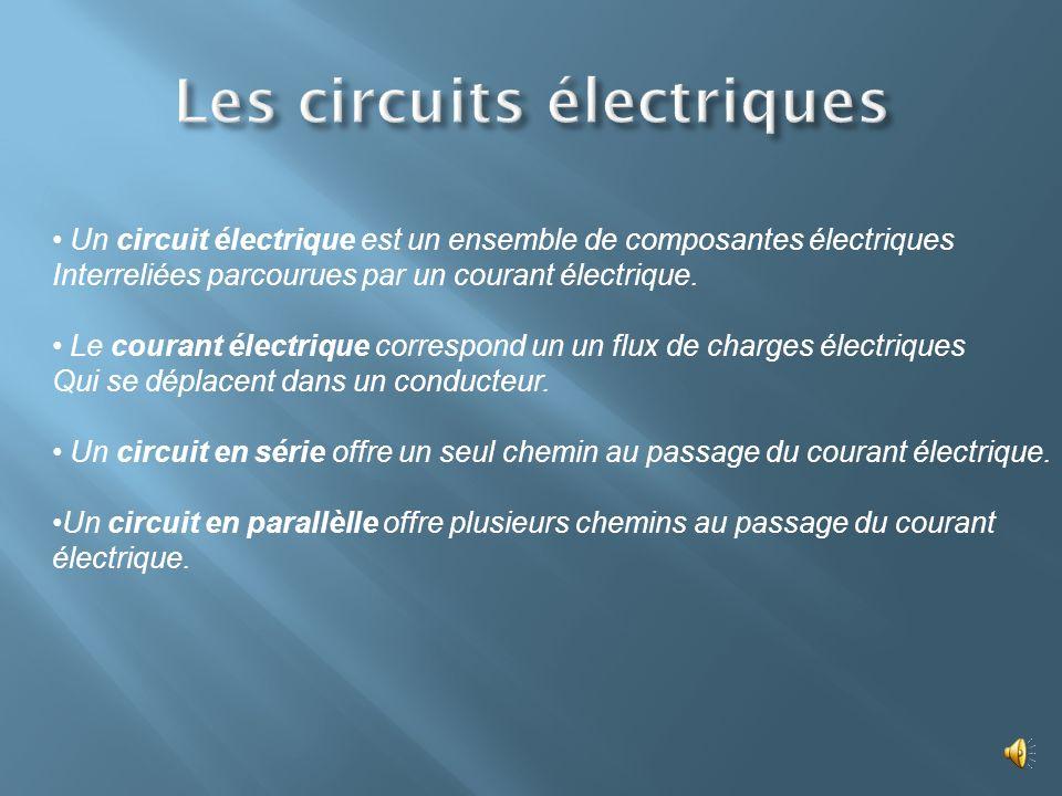 Un circuit électrique est un ensemble de composantes électriques Interreliées parcourues par un courant électrique.