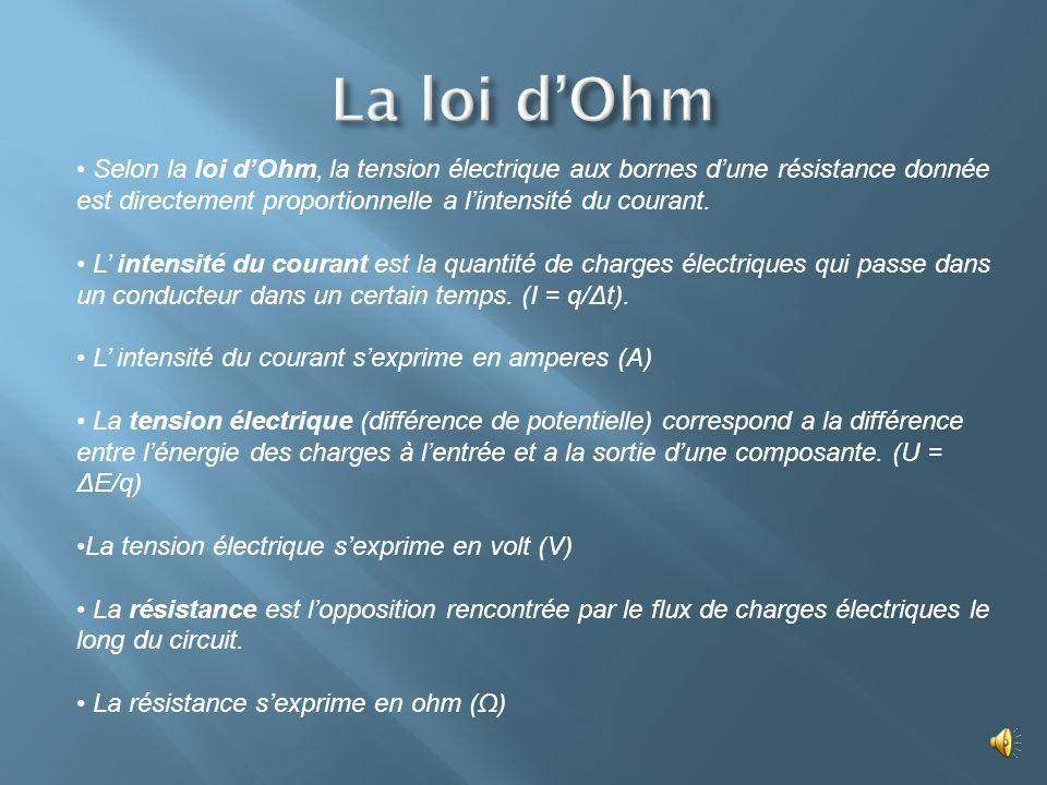 Selon la loi dOhm, la tension électrique aux bornes dune résistance donnée est directement proportionnelle a lintensité du courant.