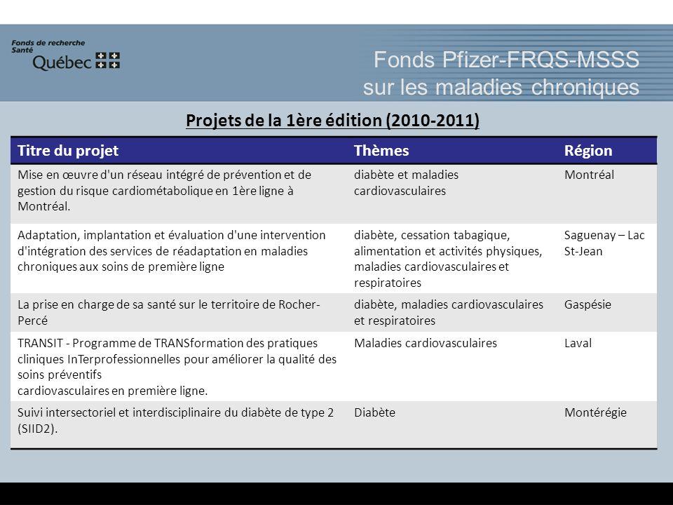 Projets de la 1ère édition (2010-2011) Titre du projetThèmesRégion Mise en œuvre d un réseau intégré de prévention et de gestion du risque cardiométabolique en 1ère ligne à Montréal.