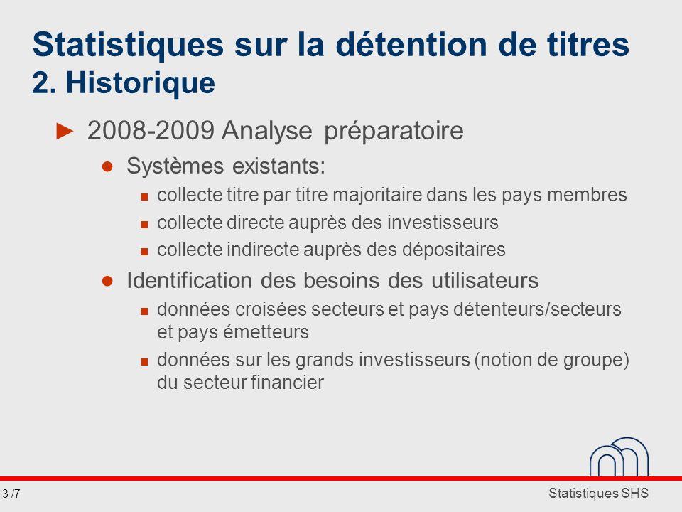 Statistiques SHS Statistiques sur la détention de titres 2. Historique 2008-2009 Analyse préparatoire Systèmes existants: collecte titre par titre maj