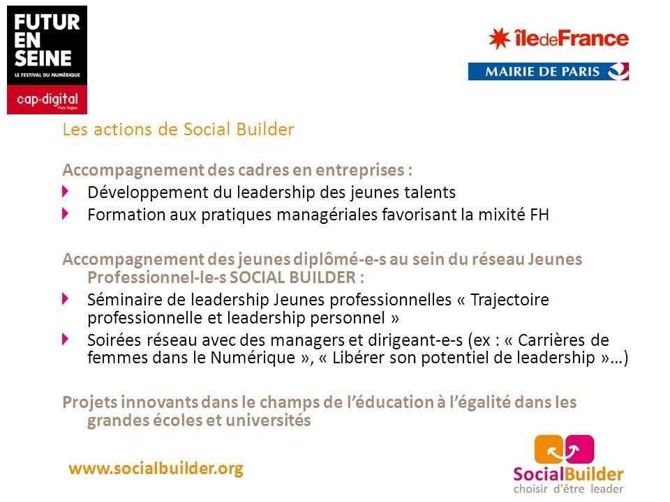 Les actions de Social Builder Accompagnement des cadres en entreprises : Développement du leadership des jeunes talents Formation aux pratiques managé