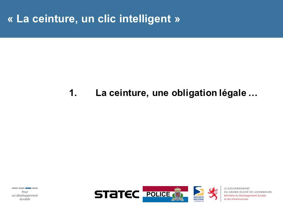 Conférence de presse du 21 juin 2013 Présentation de la campagne de sensibilisation « La ceinture, un clic intelligent ».