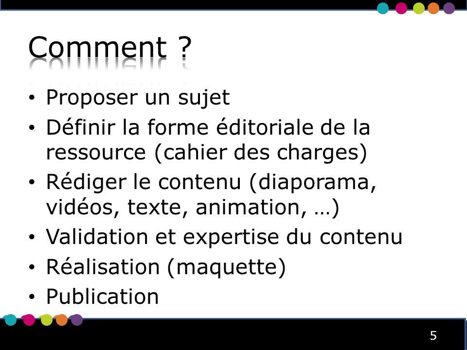 5 5 Proposer un sujet Définir la forme éditoriale de la ressource (cahier des charges) Rédiger le contenu (diaporama, vidéos, texte, animation, …) Validation et expertise du contenu Réalisation (maquette) Publication