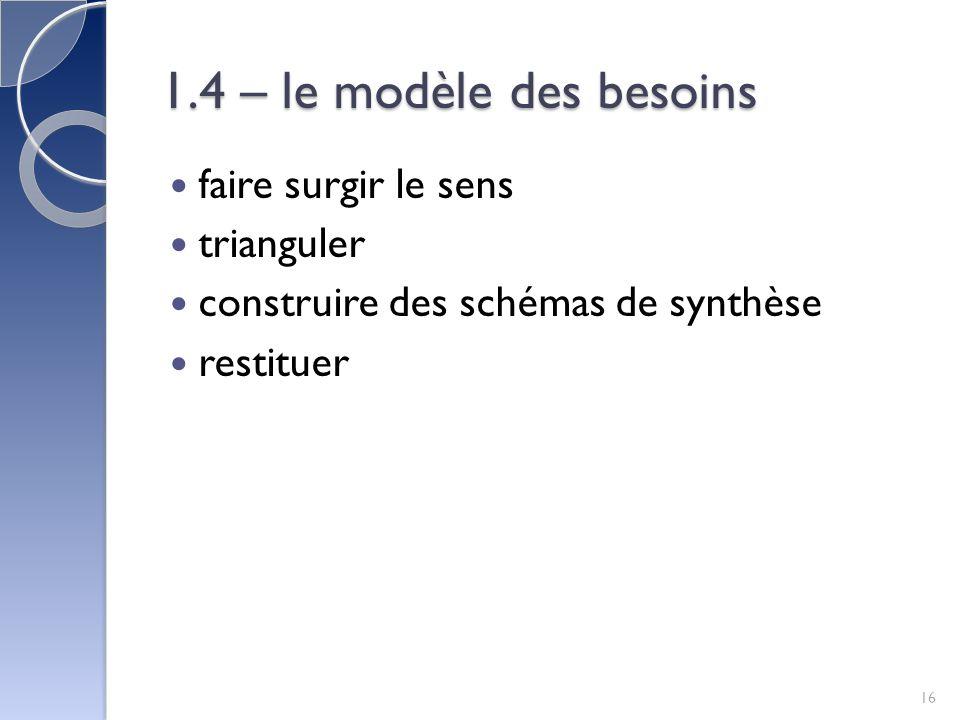 1.4 – le modèle des besoins faire surgir le sens trianguler construire des schémas de synthèse restituer 16