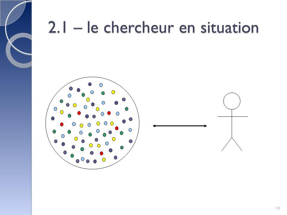 2.1 – le chercheur en situation 19
