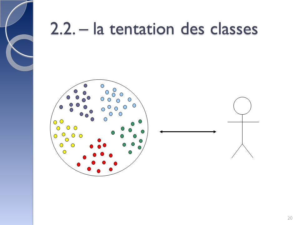 2.2. – la tentation des classes 20
