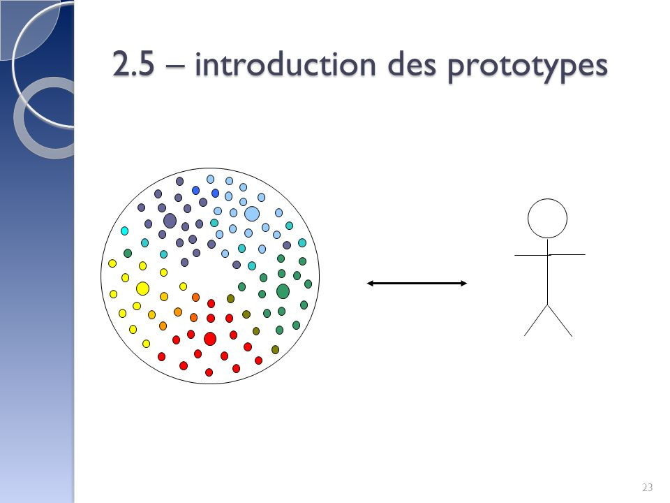 2.5 – introduction des prototypes 23