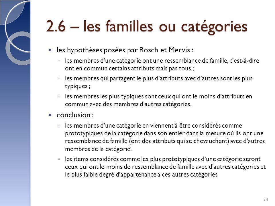 2.6 – les familles ou catégories les hypothèses posées par Rosch et Mervis : les membres dune catégorie ont une ressemblance de famille, cest-à-dire ont en commun certains attributs mais pas tous ; les membres qui partagent le plus dattributs avec dautres sont les plus typiques ; les membres les plus typiques sont ceux qui ont le moins dattributs en commun avec des membres dautres catégories.