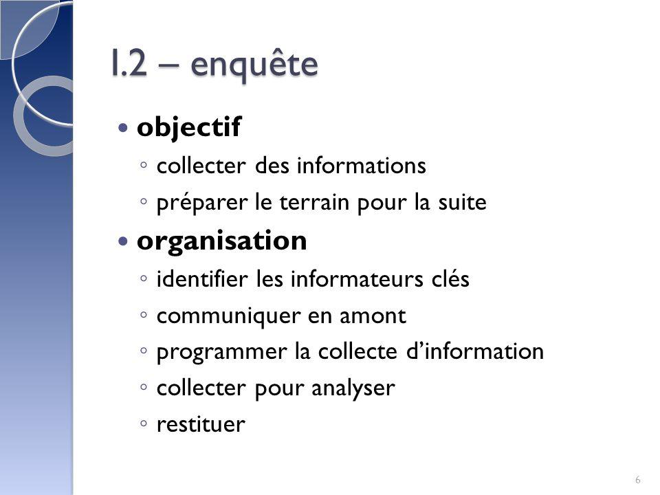 I.2 – enquête objectif collecter des informations préparer le terrain pour la suite organisation identifier les informateurs clés communiquer en amont programmer la collecte dinformation collecter pour analyser restituer 6