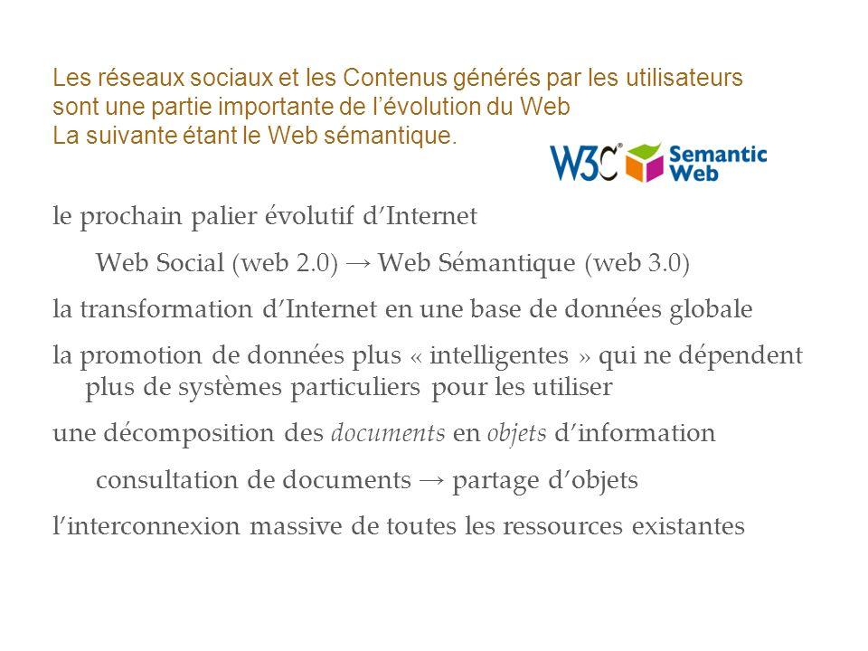 le prochain palier évolutif dInternet Web Social (web 2.0) Web Sémantique (web 3.0) la transformation dInternet en une base de données globale la prom