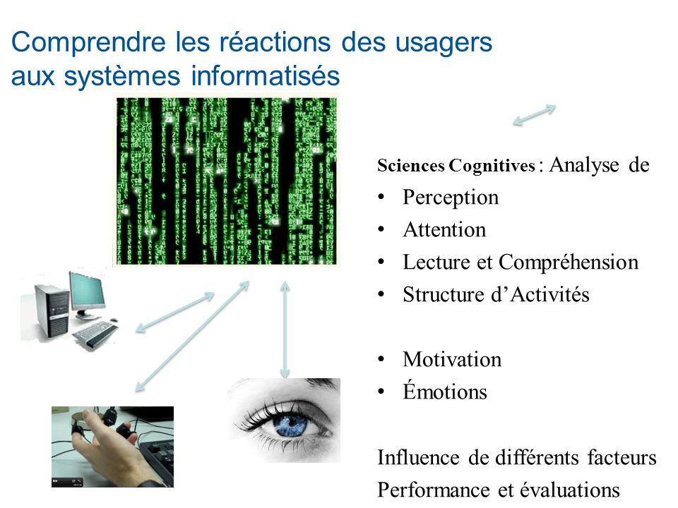 Comprendre les réactions des usagers aux systèmes informatisés Sciences Cognitives : Analyse de Perception Attention Lecture et Compréhension Structur
