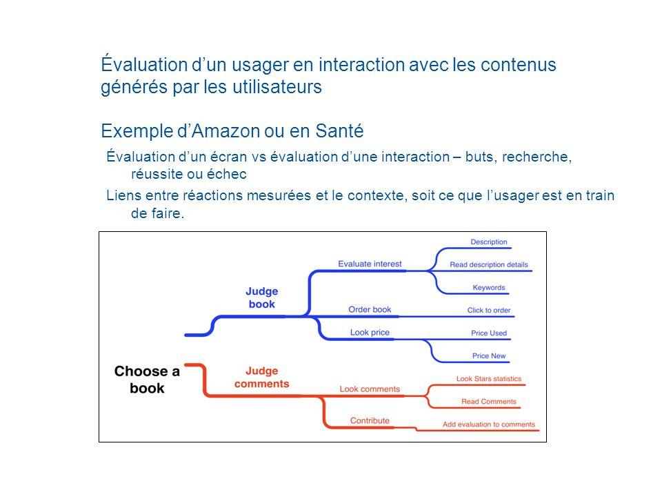 Évaluation dun usager en interaction avec les contenus générés par les utilisateurs Exemple dAmazon ou en Santé Évaluation dun écran vs évaluation dun