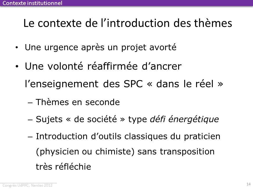 Congrès UdPPC, Nantes 2012 Le contexte de lintroduction des thèmes Une urgence après un projet avorté Une volonté réaffirmée dancrer lenseignement des
