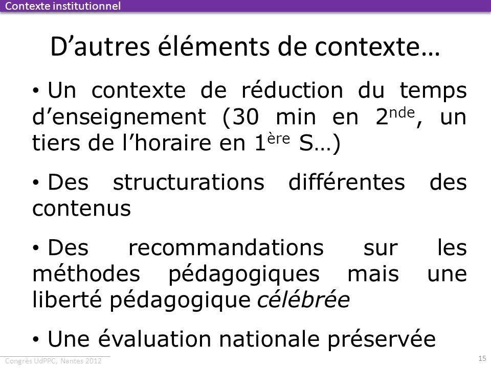 Congrès UdPPC, Nantes 2012 Dautres éléments de contexte… Un contexte de réduction du temps denseignement (30 min en 2 nde, un tiers de lhoraire en 1 è