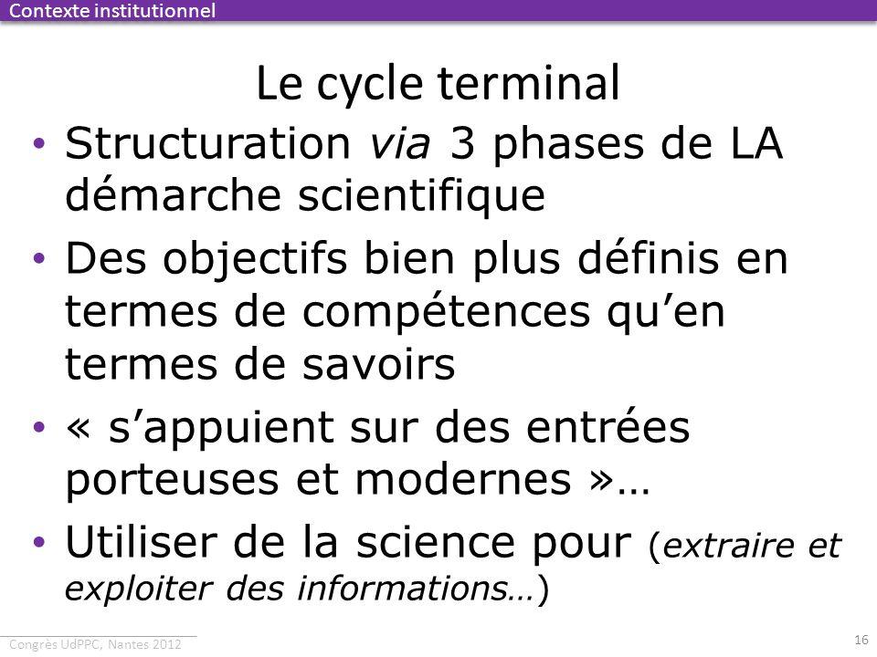 Congrès UdPPC, Nantes 2012 Le cycle terminal Contexte institutionnel Structuration via 3 phases de LA démarche scientifique Des objectifs bien plus dé